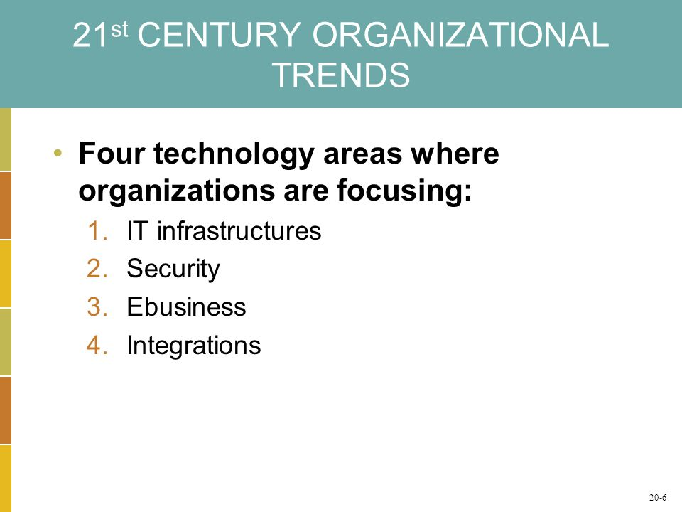 21 st CENTURY ORGANIZATIONAL TRENDS Four technology areas where organizations are focusing: 1.IT infrastructures 2.Security 3.Ebusiness 4.Integrations 20-6