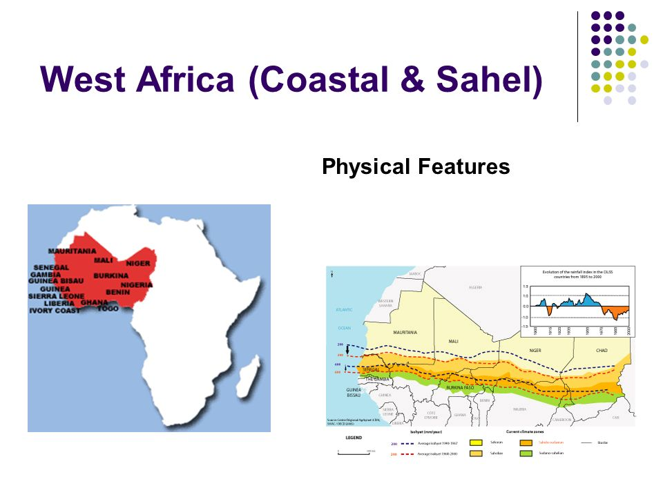 West Africa (Coastal & Sahel) Physical Features