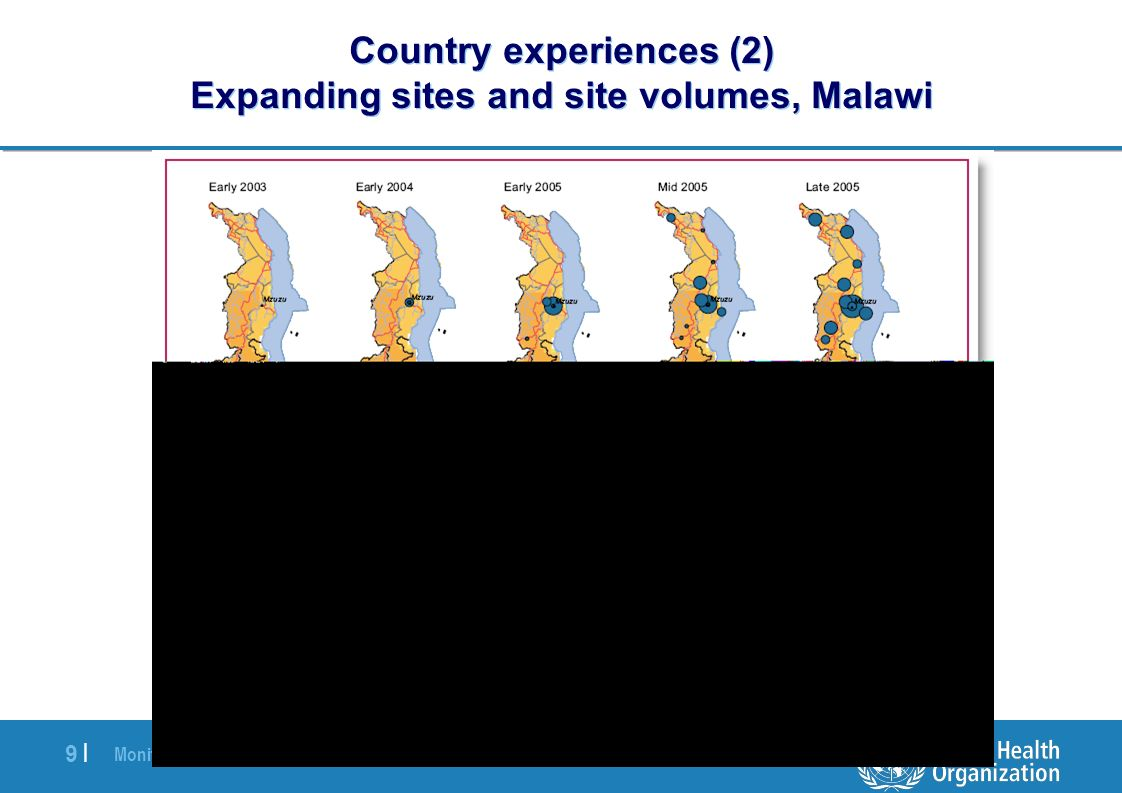 Monitoring UA 2010 in health sector 9 |9 | Country experiences (2) Expanding sites and site volumes, Malawi