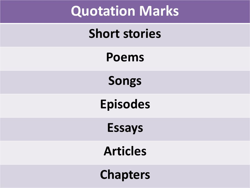 short stories in essays underlined Italics and underlining can be short stories, poems, songs, and many foreign words have become absorbed into our language and should not be italicized or.