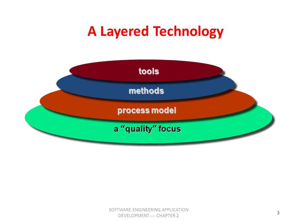 software engineering pressman 7th edition ppt  sites