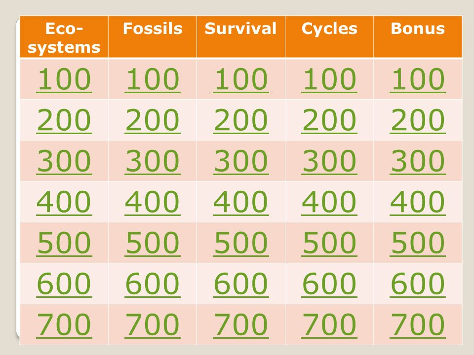 Eco- systems FossilsSurvivalCyclesBonus