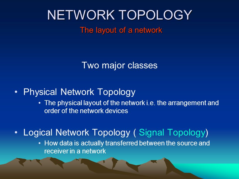 Network topology network topology the layout of a network two 2 network topology the layout of a sciox Image collections