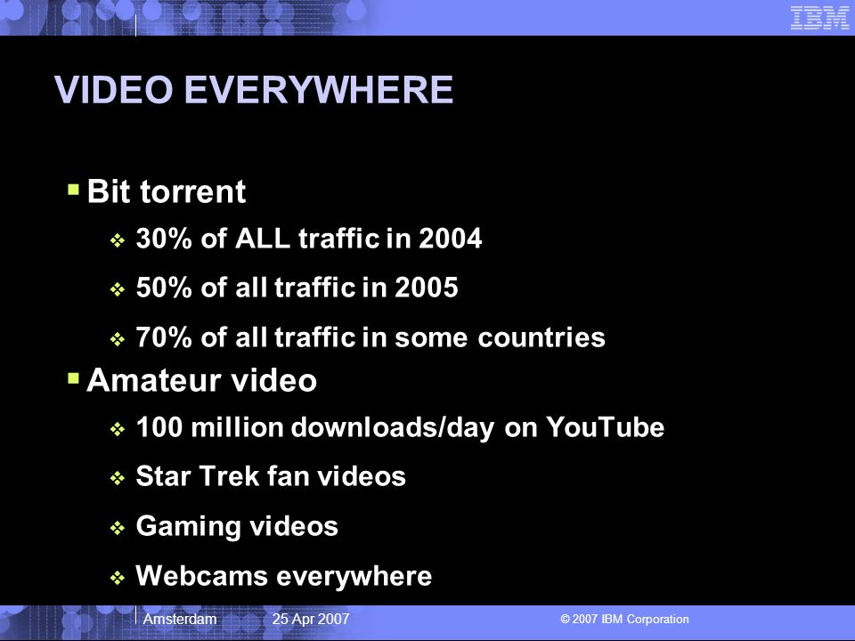 traffic-youtube-amatuer-teen-videos