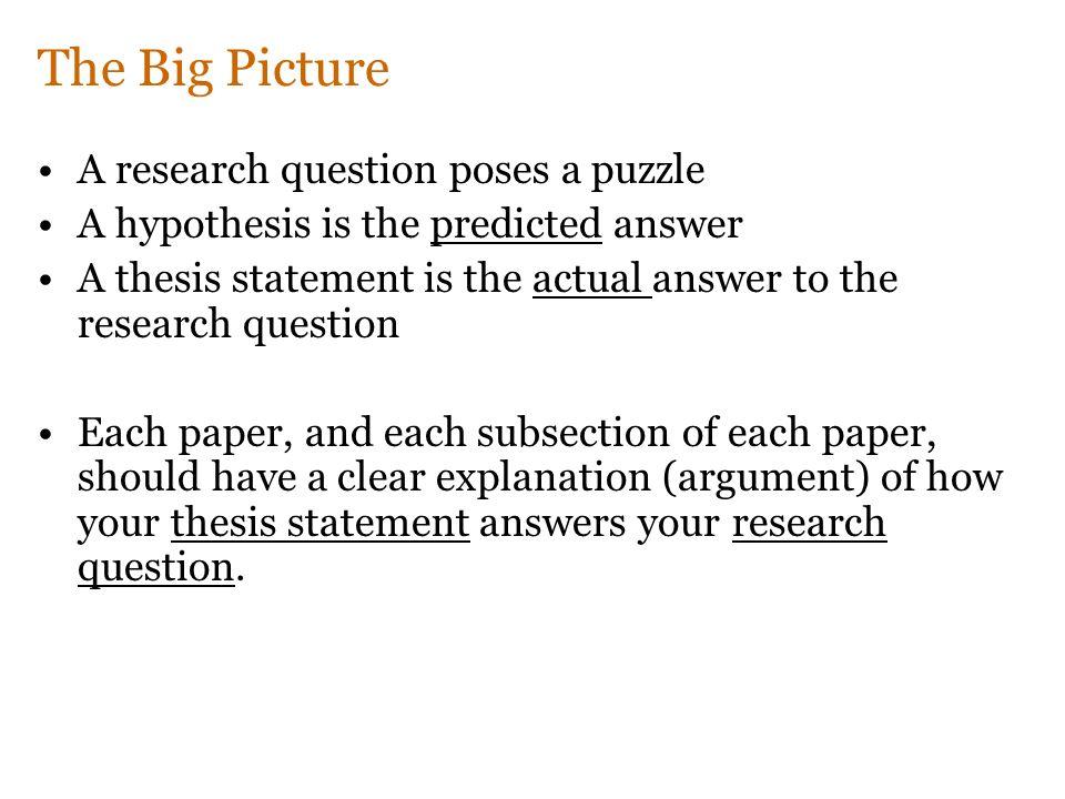 apa thesis statement