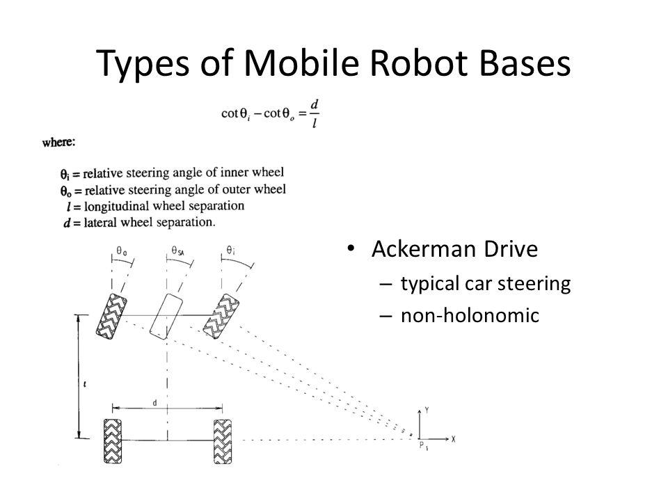 Mobile Robot Bases Types Of Mobile Robot Bases Ackerman Drive
