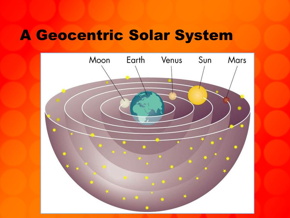 The Center Of The Solar System Heliocentric Model Vs Geocentric