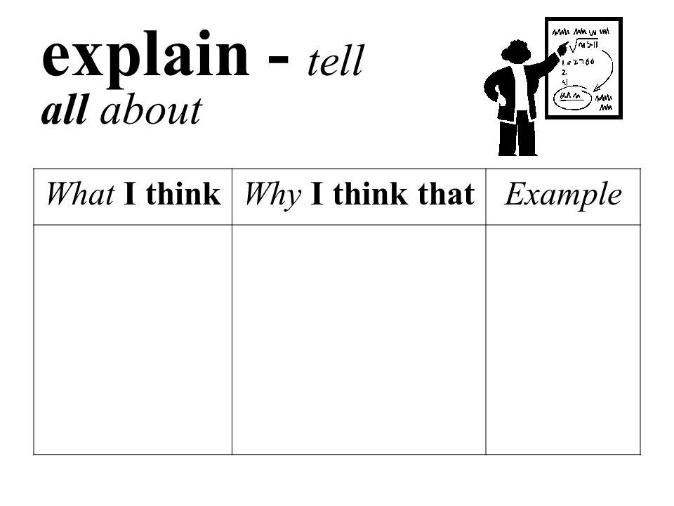 explain - tell all about What I thinkWhy I think thatExample