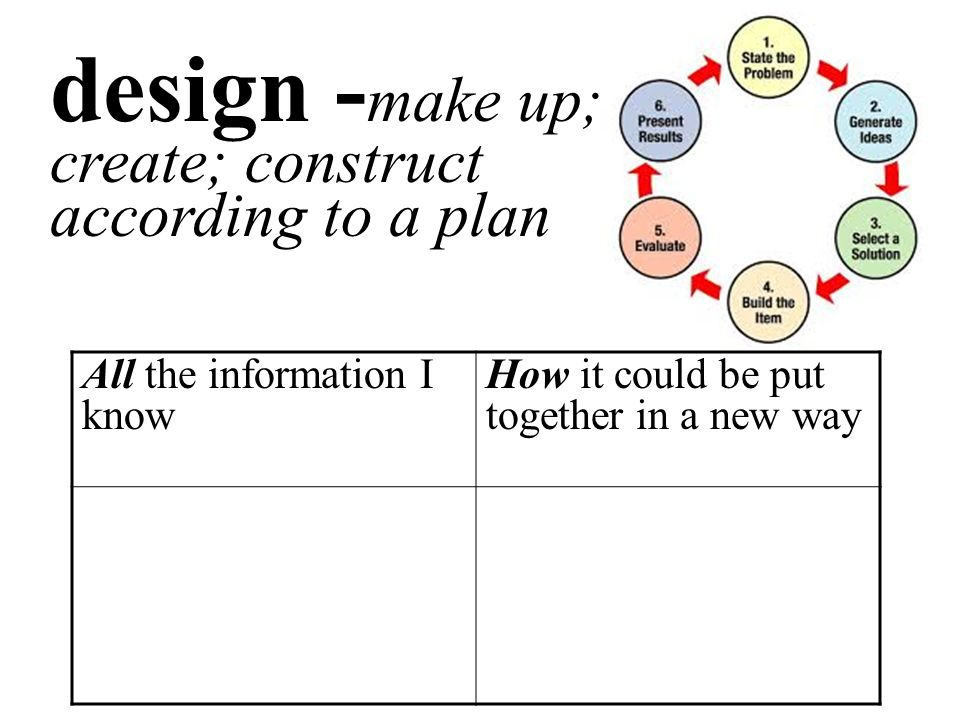 design - make up; create; construct according to a plan All the information I know How it could be put together in a new way