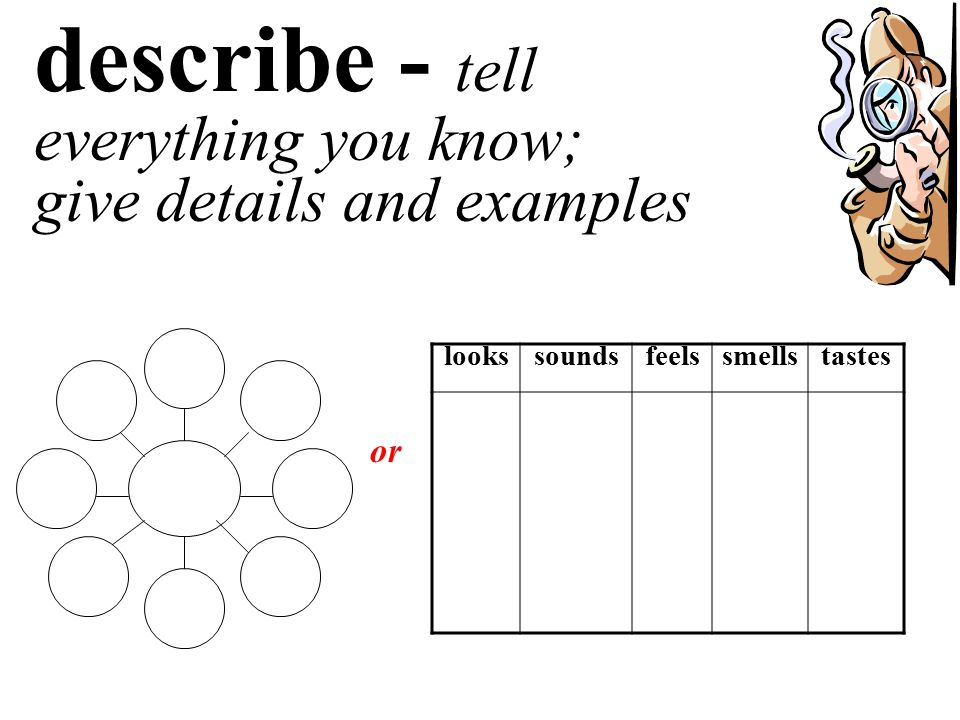 describe - tell everything you know; give details and examples or lookssoundsfeelssmellstastes