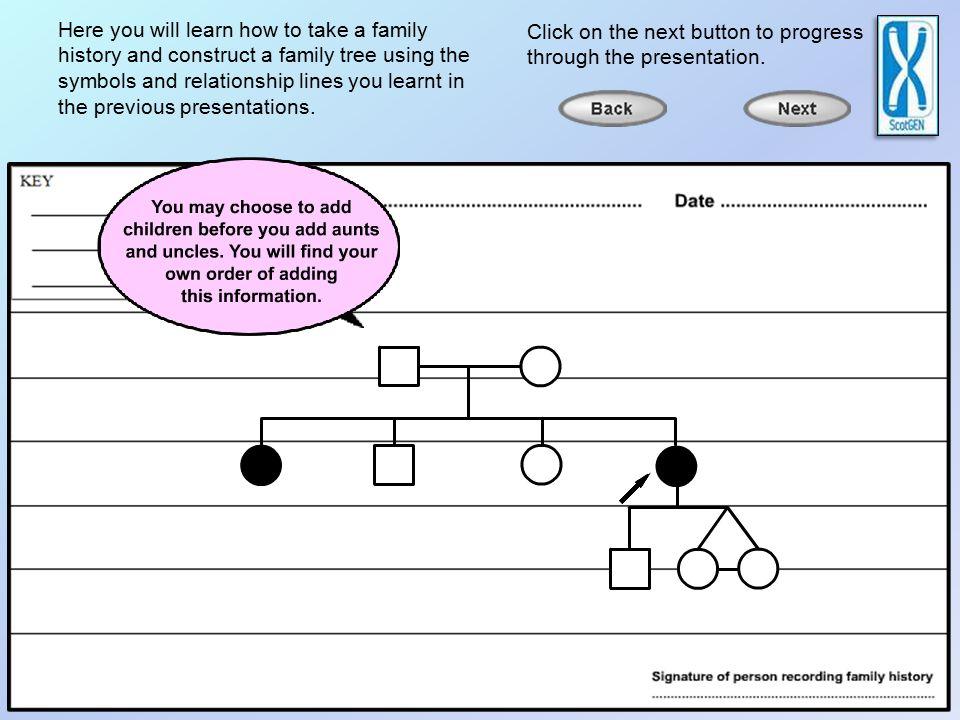 construct a family tree
