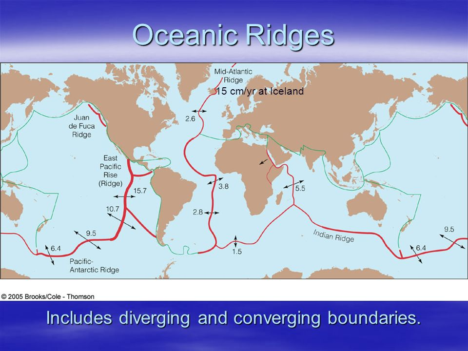 Structure of ocean basins chapter 4 continental shelves part 20 oceanic ridges includes diverging and converging boundaries 15 cmyr at iceland sciox Gallery