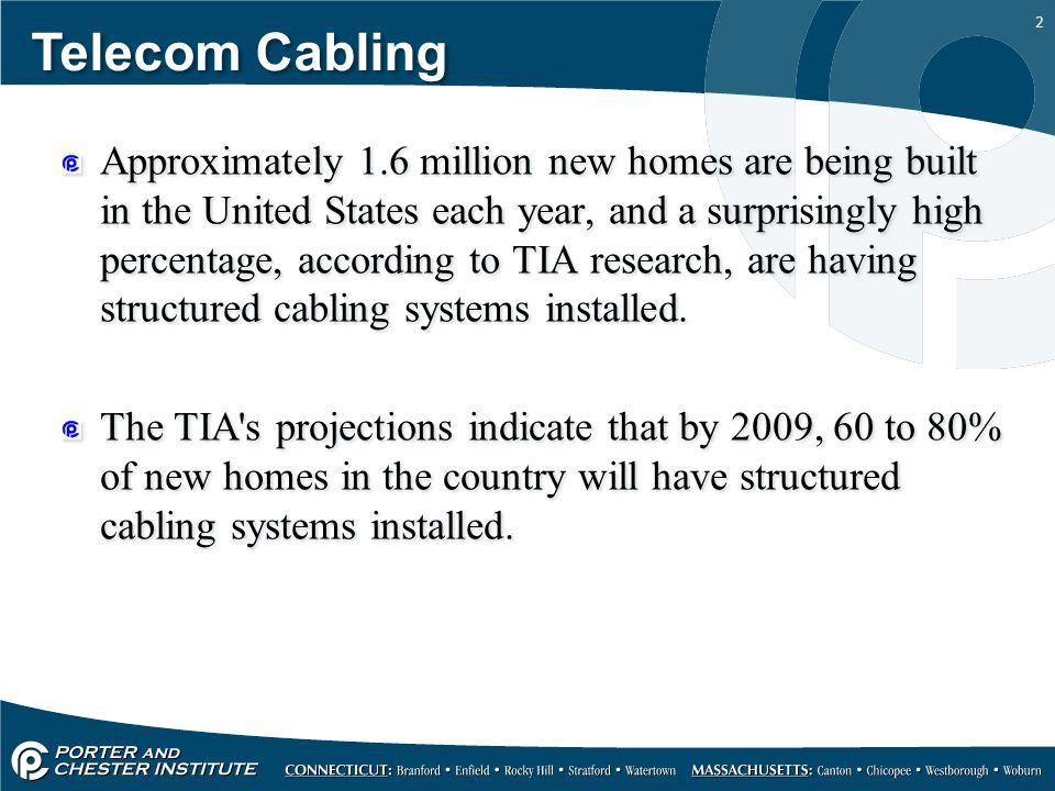 1 Telecom Cabling Residential cabling. 2 Telecom Cabling ...