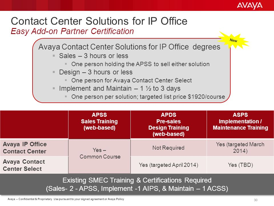 Avaya confidential proprietary use pursuant to your signed 30 30 fandeluxe Choice Image