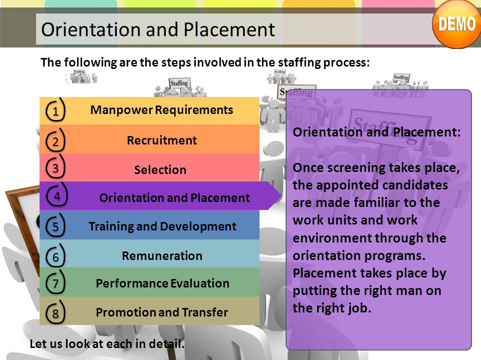 Orientation and Placement The following are the steps involved in the staffing process: Let us look at each in detail. 1 Manpower Requirements 2 Recru