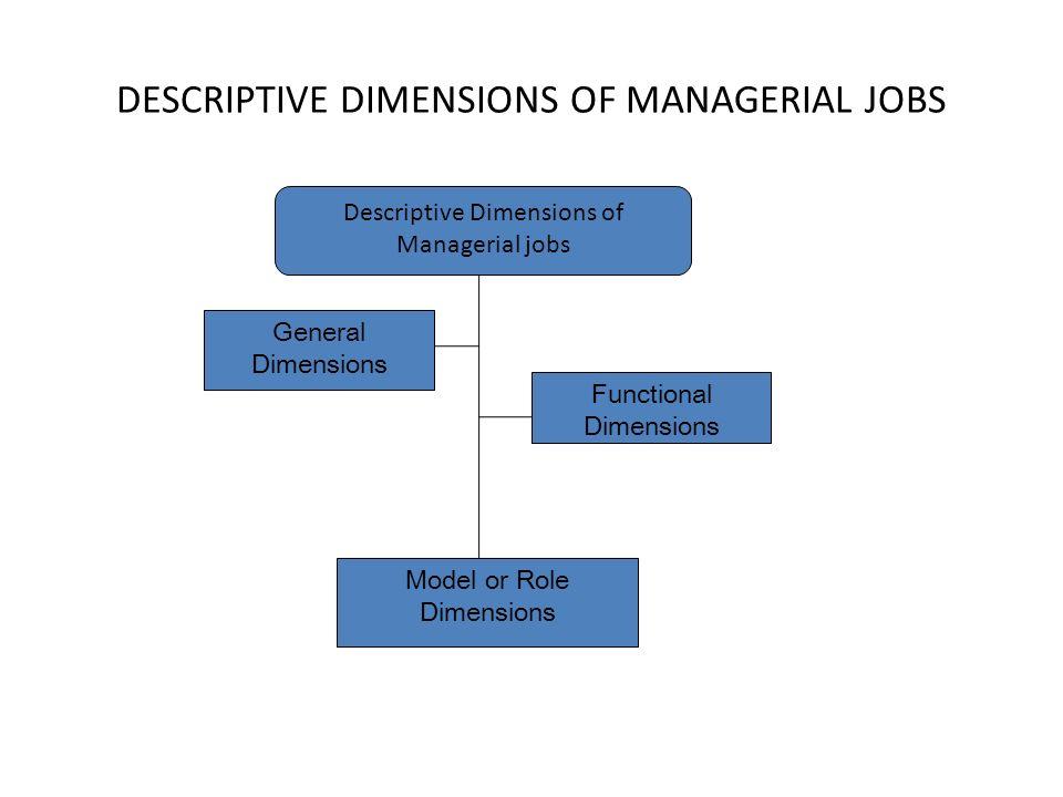 DESCRIPTIVE DIMENSIONS OF MANAGERIAL JOBS Descriptive Dimensions of Managerial jobs General Dimensions Functional Dimensions Model or Role Dimensions
