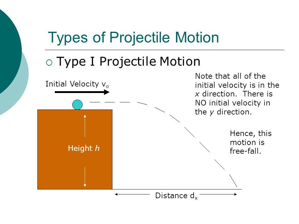 2 dimensional kinematics unit 2 presentation 2 projectile problems 3 types ccuart Images