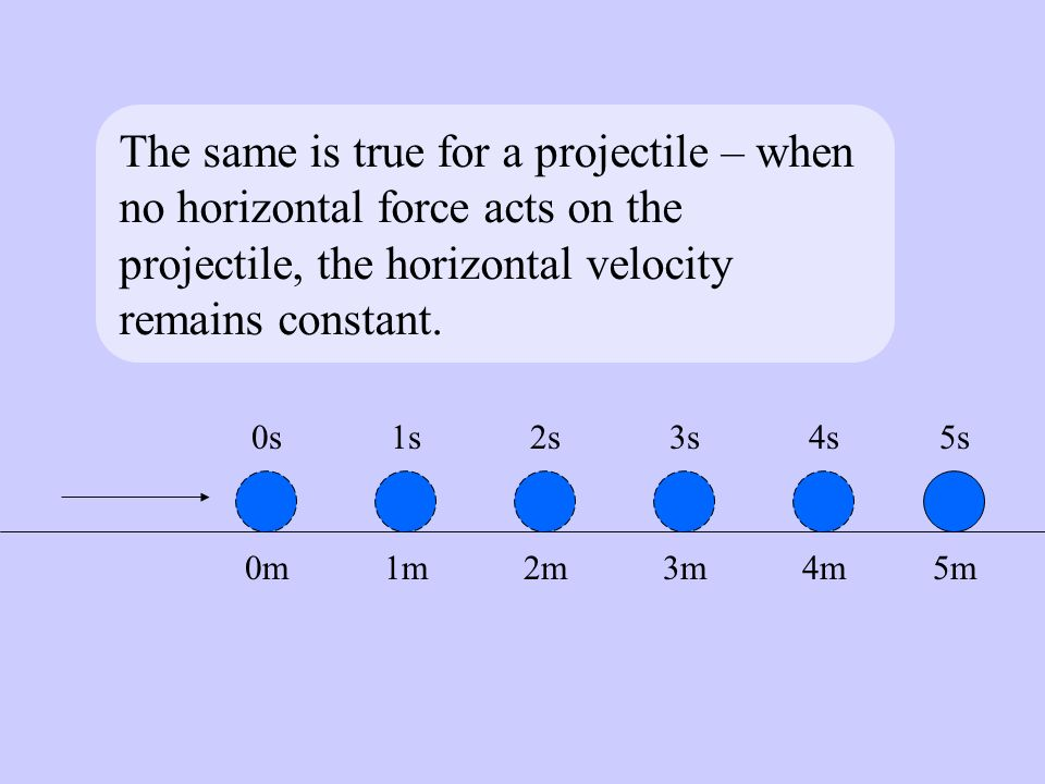 The same is true for a projectile – when no horizontal force acts on the projectile, the horizontal velocity remains constant.