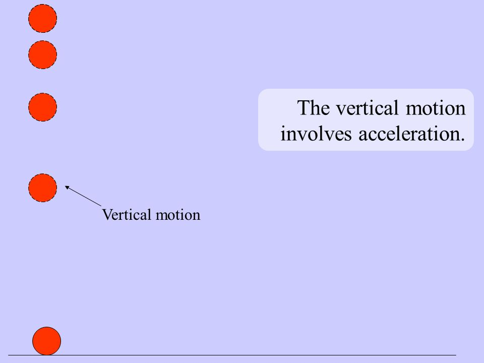 The vertical motion involves acceleration. Vertical motion