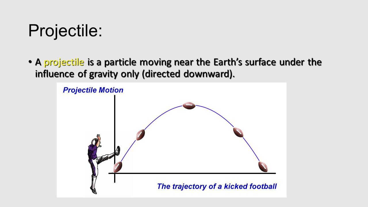 Vocabulary Projectile Trajectory Gravity Acceleration due to gravity (g) Terminal Velocity Horizontal Component Vertical Component Air resistance