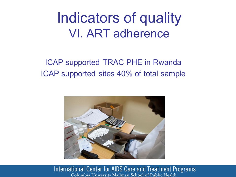 Indicators of quality VI.
