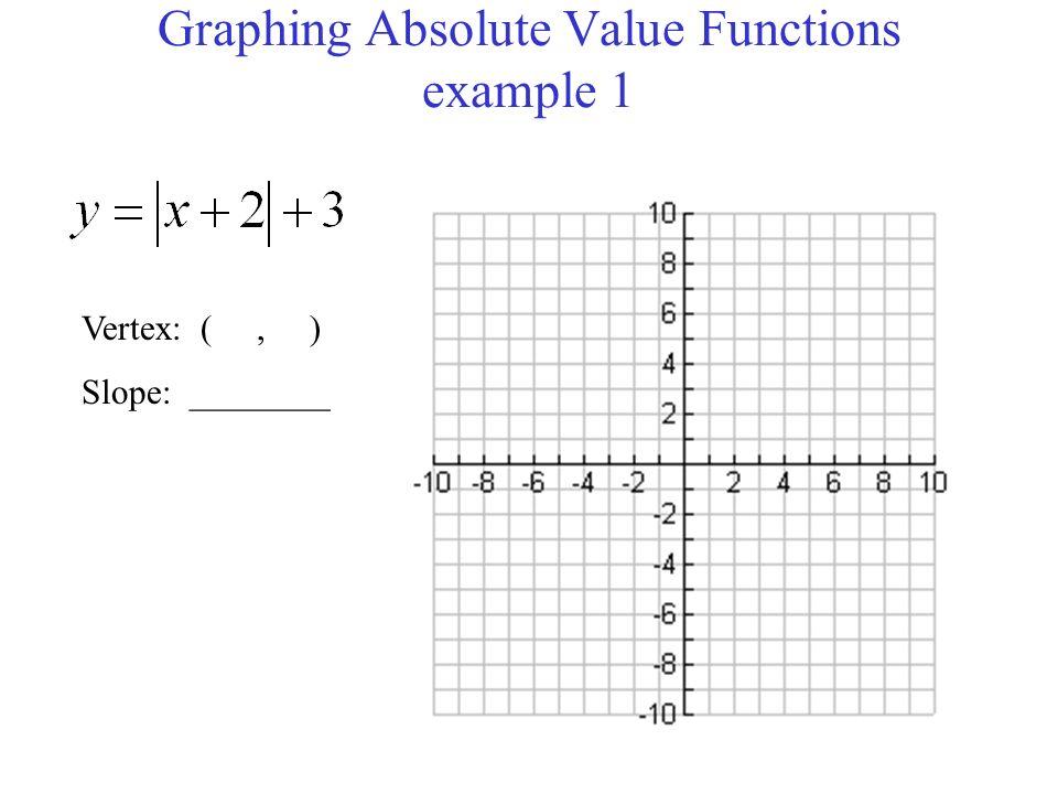 Worksheets Greatest Integer Function Worksheet piecewise and greatest integer functions worksheet intrepidpath worksheets