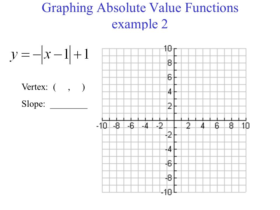 MM2A1 Students will investigate step and piecewise functions – Graphing Absolute Value Functions Worksheet