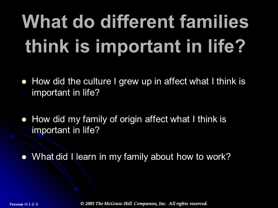 © 2005 The McGraw-Hill Companies, Inc. All rights reserved. What do different families think is important in life? How did the culture I grew up in af