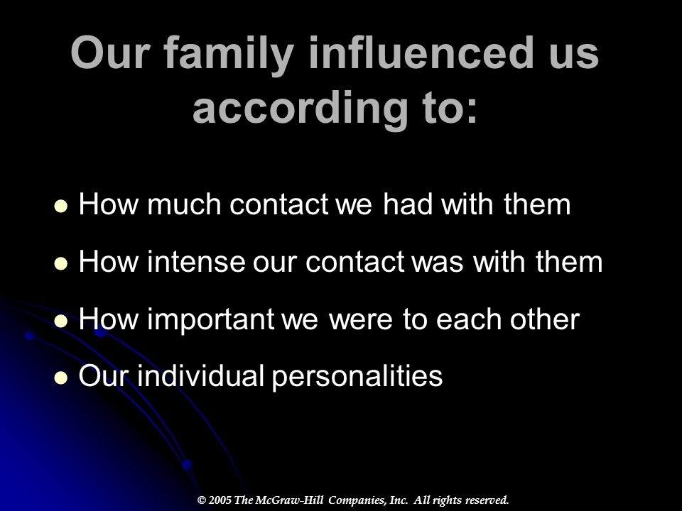 © 2005 The McGraw-Hill Companies, Inc. All rights reserved. Our family influenced us according to: How much contact we had with them How intense our c