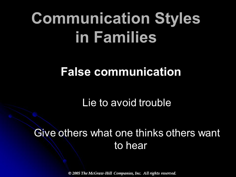 © 2005 The McGraw-Hill Companies, Inc. All rights reserved. Communication Styles in Families False communication Lie to avoid trouble Give others what