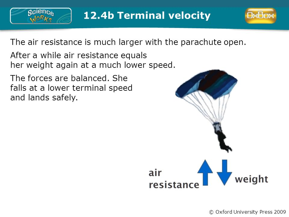 © Oxford University Press 2009 The air resistance is much larger with the parachute open.