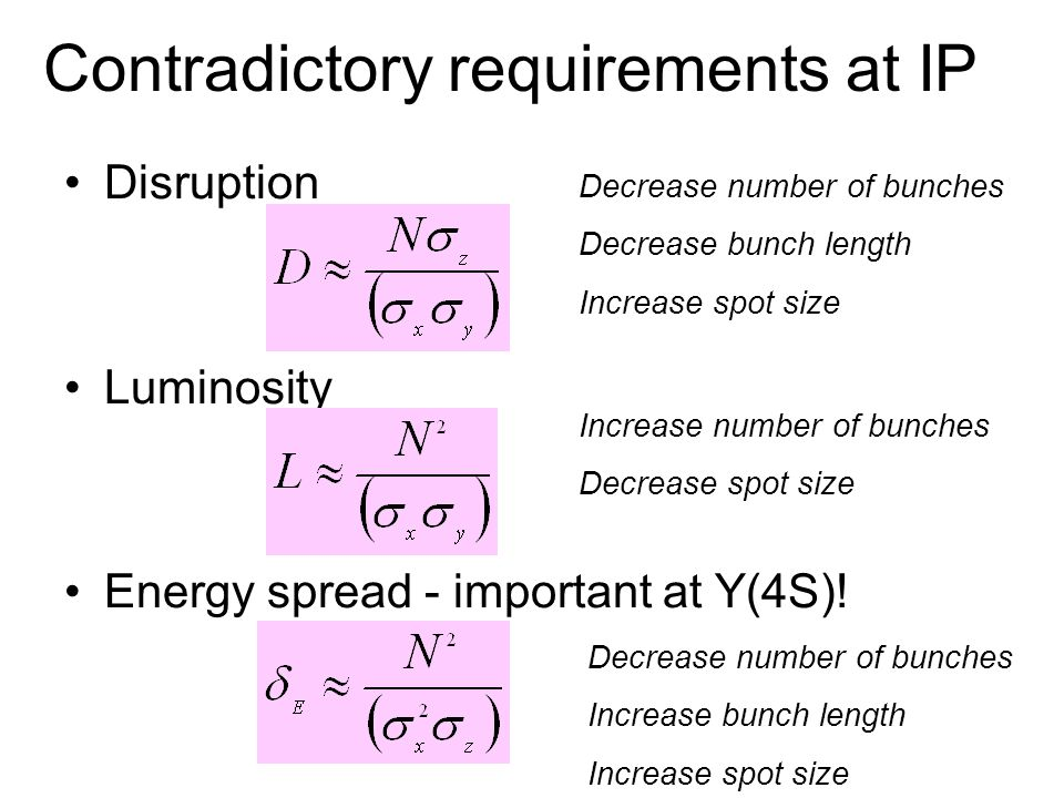 Contradictory requirements at IP Disruption Luminosity Energy spread - important at Y(4S).