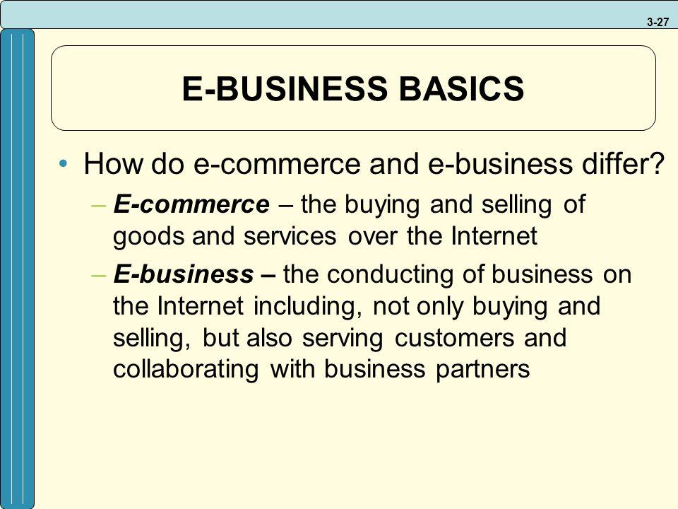 3-27 E-BUSINESS BASICS How do e-commerce and e-business differ.
