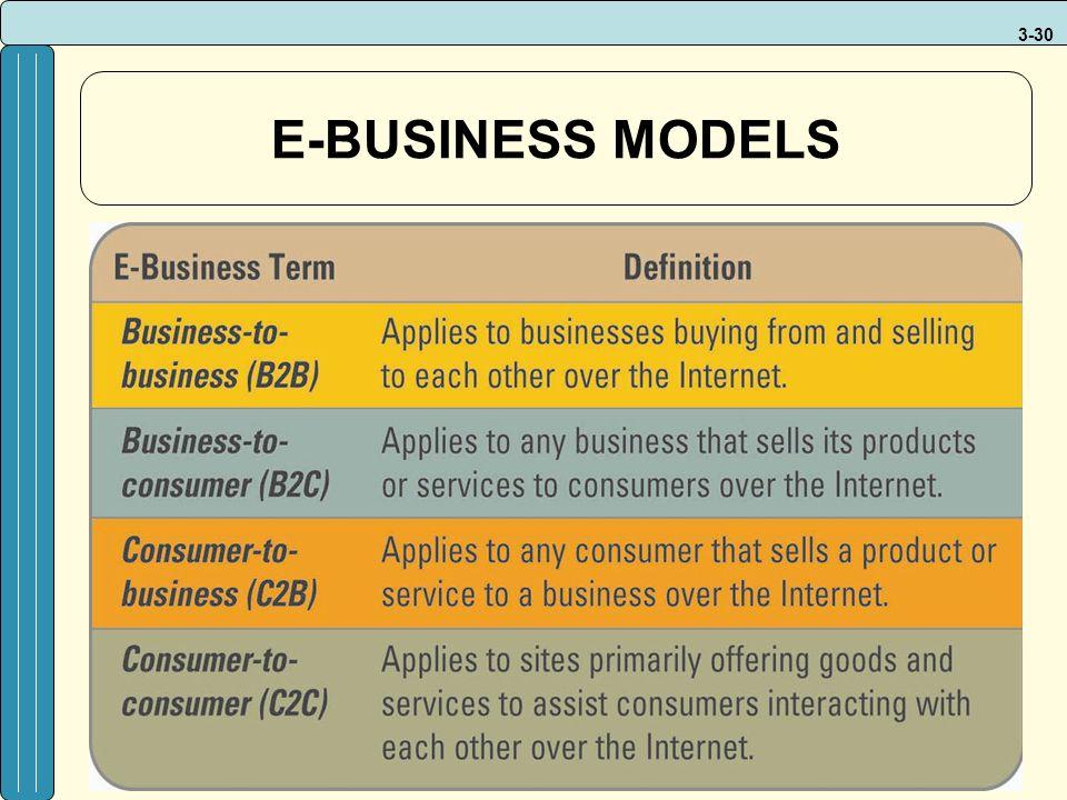 3-30 E-BUSINESS MODELS