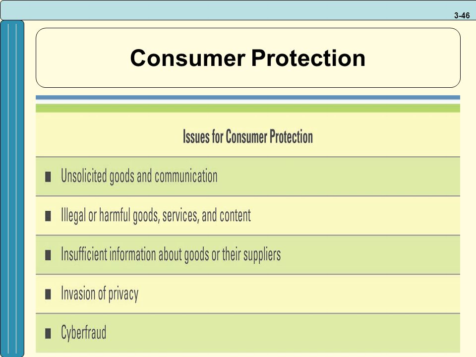3-46 Consumer Protection