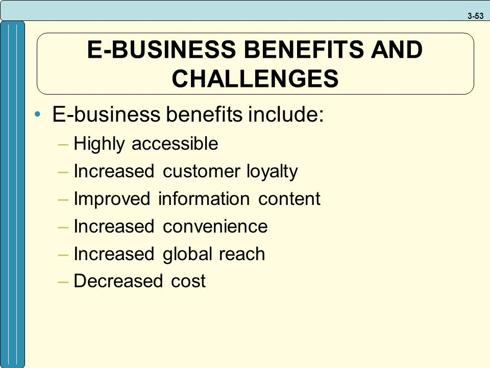 3-53 E-BUSINESS BENEFITS AND CHALLENGES E-business benefits include: –Highly accessible –Increased customer loyalty –Improved information content –Increased convenience –Increased global reach –Decreased cost