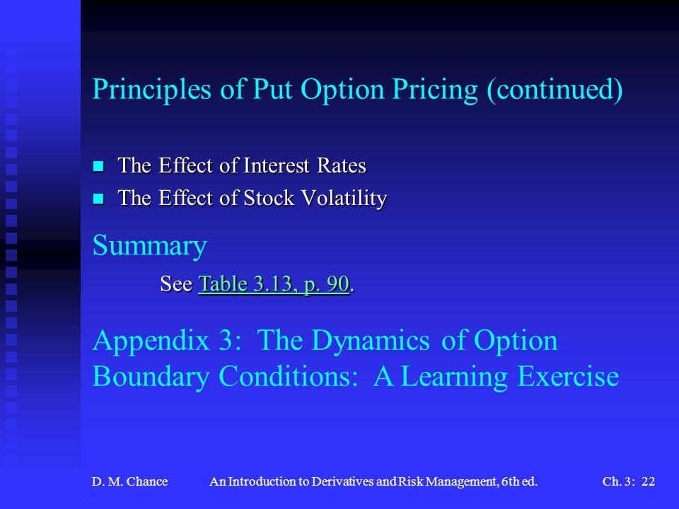 Maximum price of a put option risks