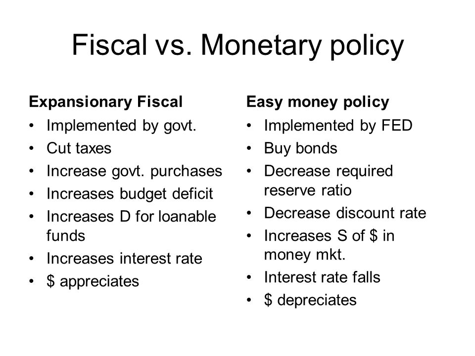 an essay on fiscal policy vs monetary policy Monetary policy - programs that try to increase or decrease the nations level of business by regulating the supply of money and credit what both of these policy options have as a goal is increasing or decreasing the level of business activity it is most always preferable to have a productive growing economy but an economy can also be too.