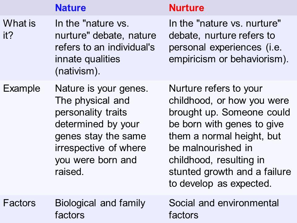 behaviorism vs nativism