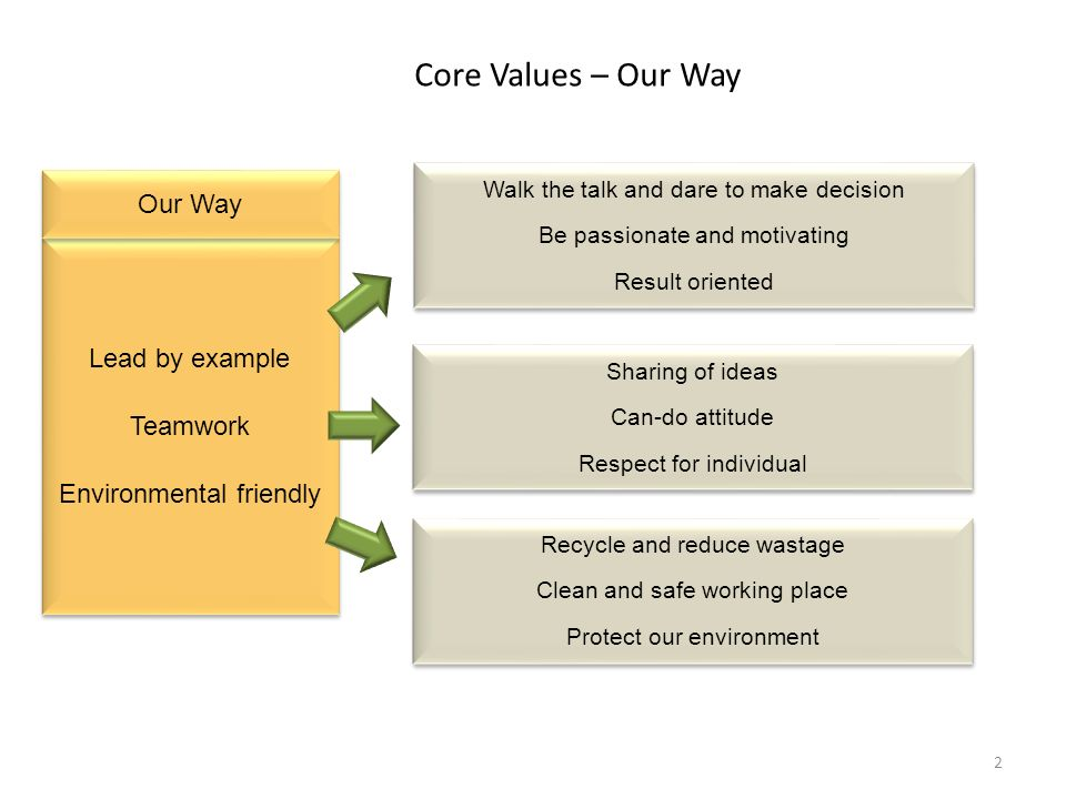 negotiation and reservation value Start studying negotiation learn defined by the overlap between the parties' reservation another key concept of negotiation is value creation through.