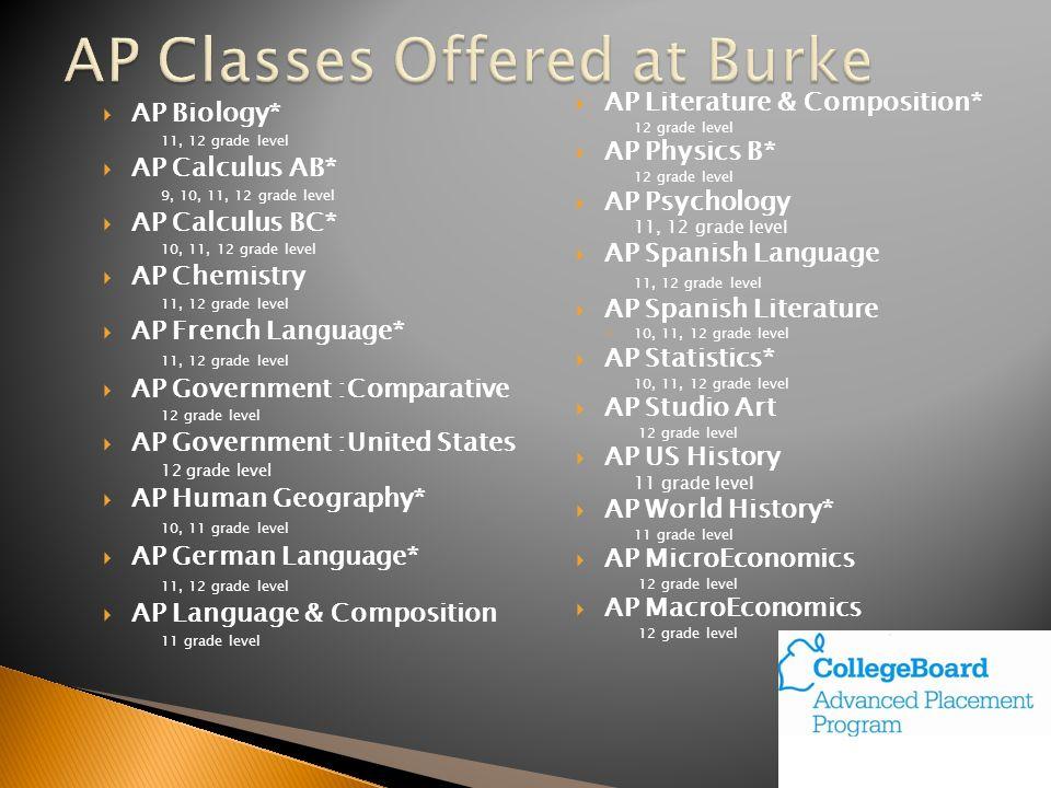 AP Biology and AP Chemistry!!!!!!!!!!!!!!!?
