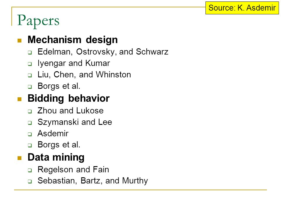 Papers Mechanism design  Edelman, Ostrovsky, and Schwarz  Iyengar and Kumar  Liu, Chen, and Whinston  Borgs et al.