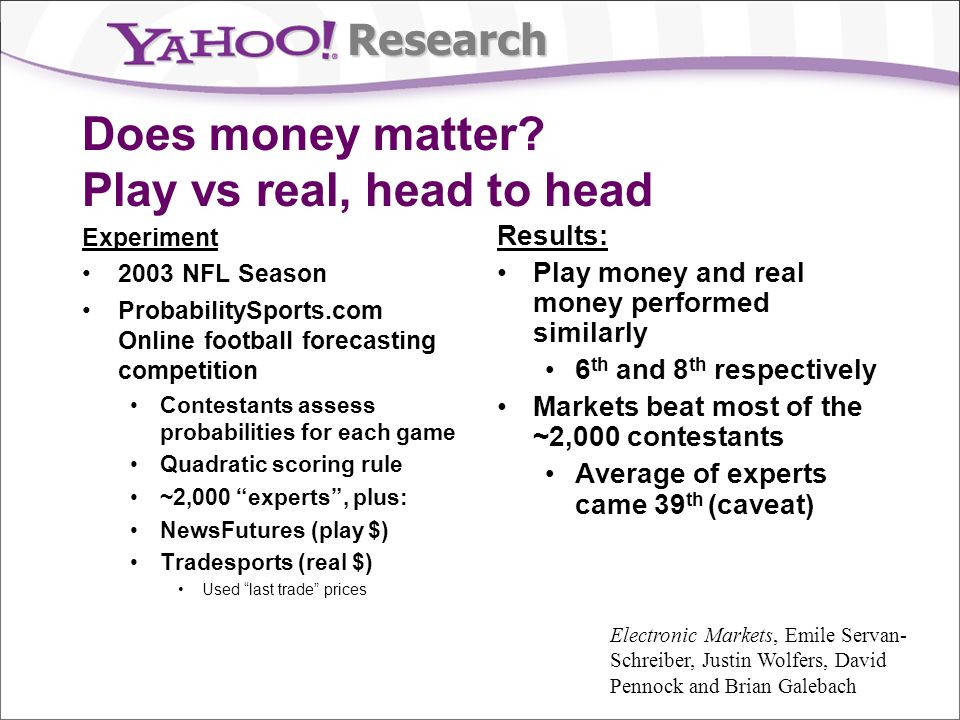 Research Does money matter.