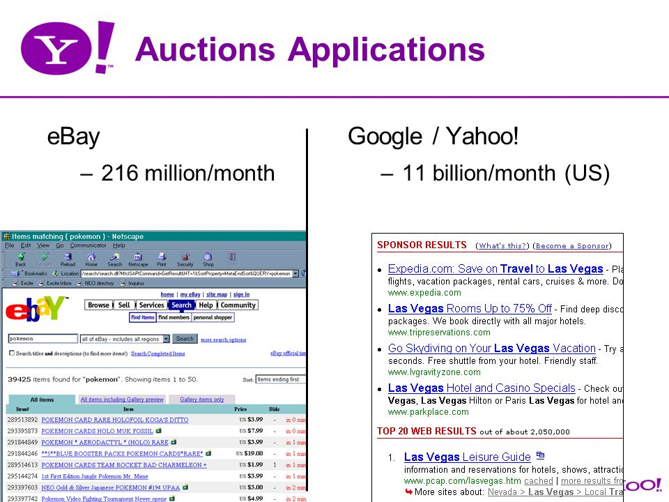 Auctions Applications eBay –216 million/month Google / Yahoo! –11 billion/month (US)