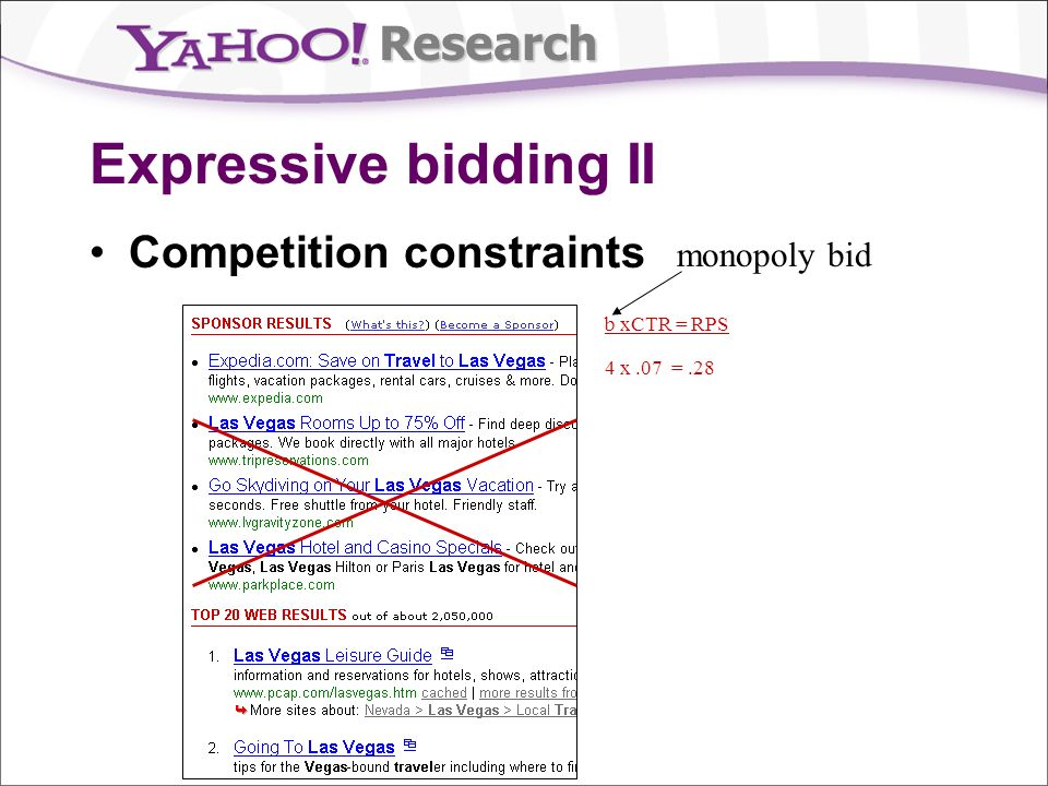 Research Expressive bidding II Competition constraints 4 x.07 =.28 b xCTR = RPS monopoly bid