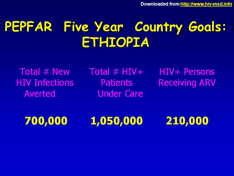 Downloaded from http://www.hiv-msd.infohttp://www.hiv-msd.info PEPFAR Five Year Country Goals: ETHIOPIA