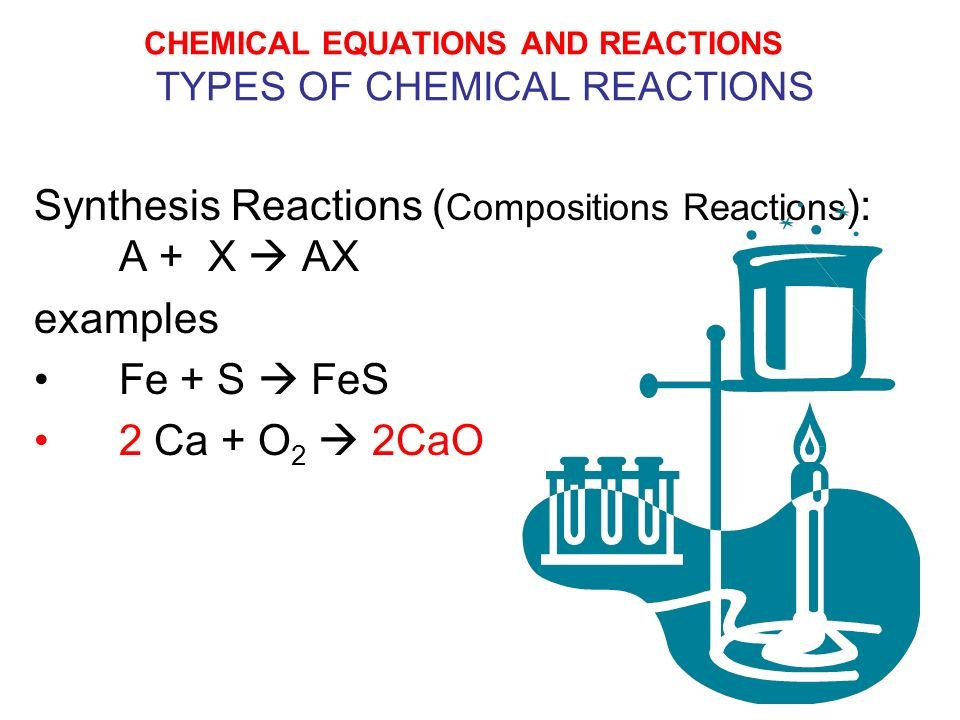 Synthesis Reaction Equation Jennarocca – Worksheet 2 Synthesis Reactions