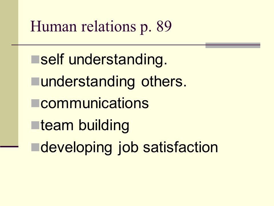 Human relations p. 89 self understanding. understanding others. communications team building developing job satisfaction
