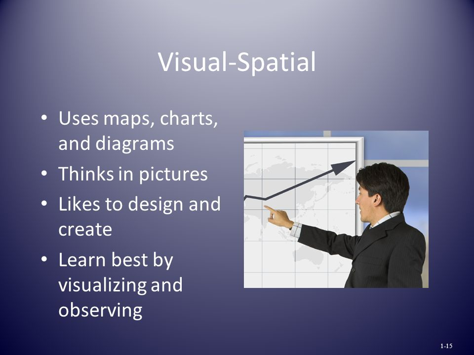 Visual-Spatial Uses maps, charts, and diagrams Thinks in pictures Likes to design and create Learn best by visualizing and observing 1-15