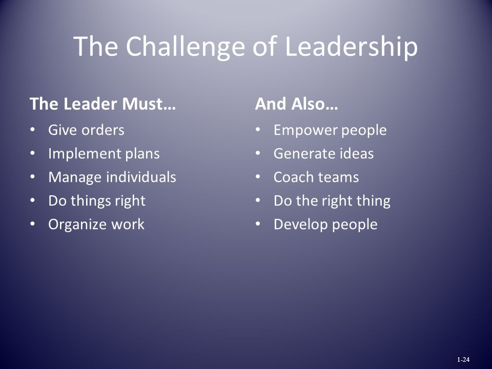 The Challenge of Leadership The Leader Must… Give orders Implement plans Manage individuals Do things right Organize work And Also… Empower people Generate ideas Coach teams Do the right thing Develop people 1-24